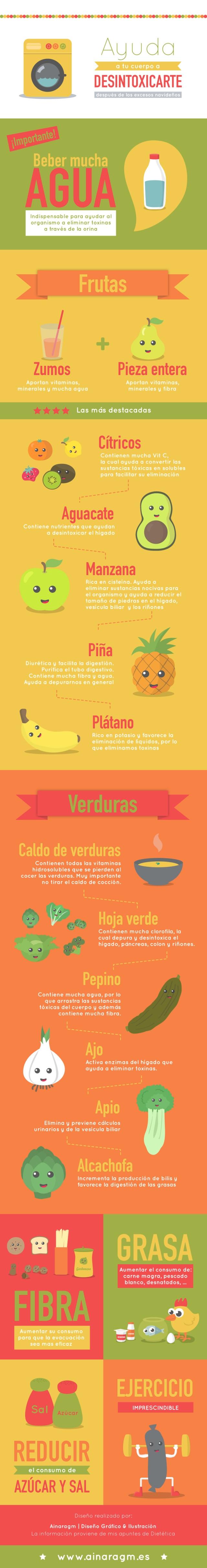 info_dieta_desintoxicante1