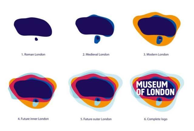 museumlondon